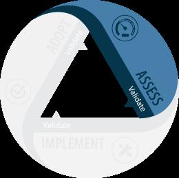 gr_impactmodel_assess