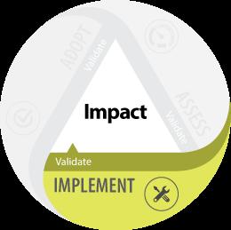 gr_impactmodel_implement