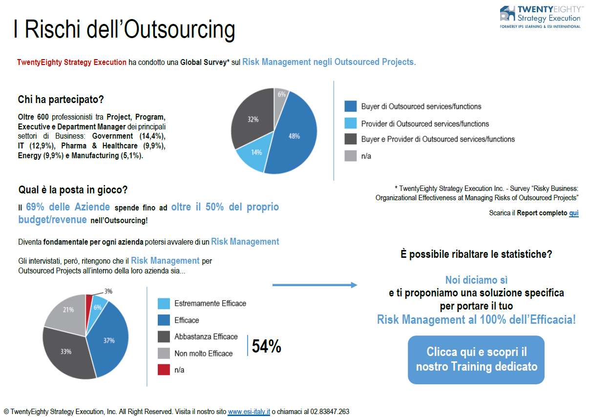 I Rischi dell'Outsourcing