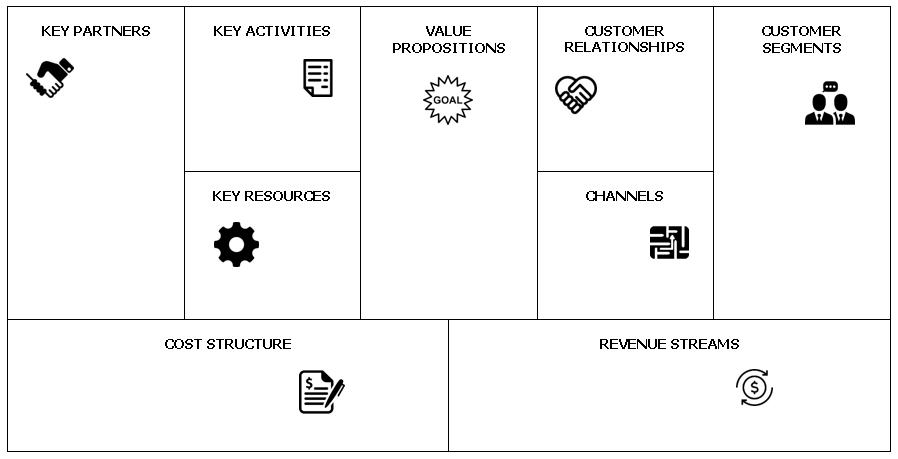 Il Desing Innovativo per una Proposta di Valore