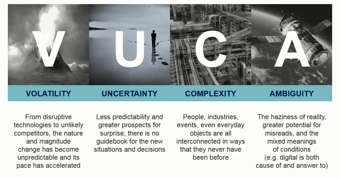 Perchè Lean e Agile?