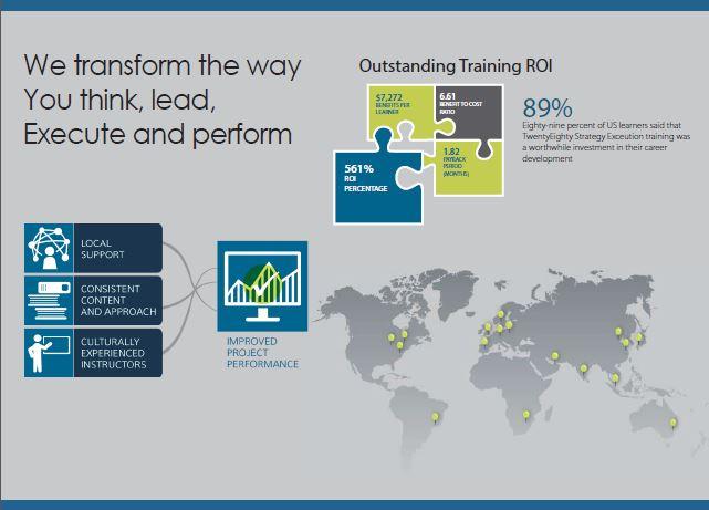 infografica-nuova formazione project management di successo