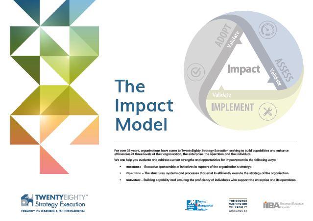 impact-model assessment formazione