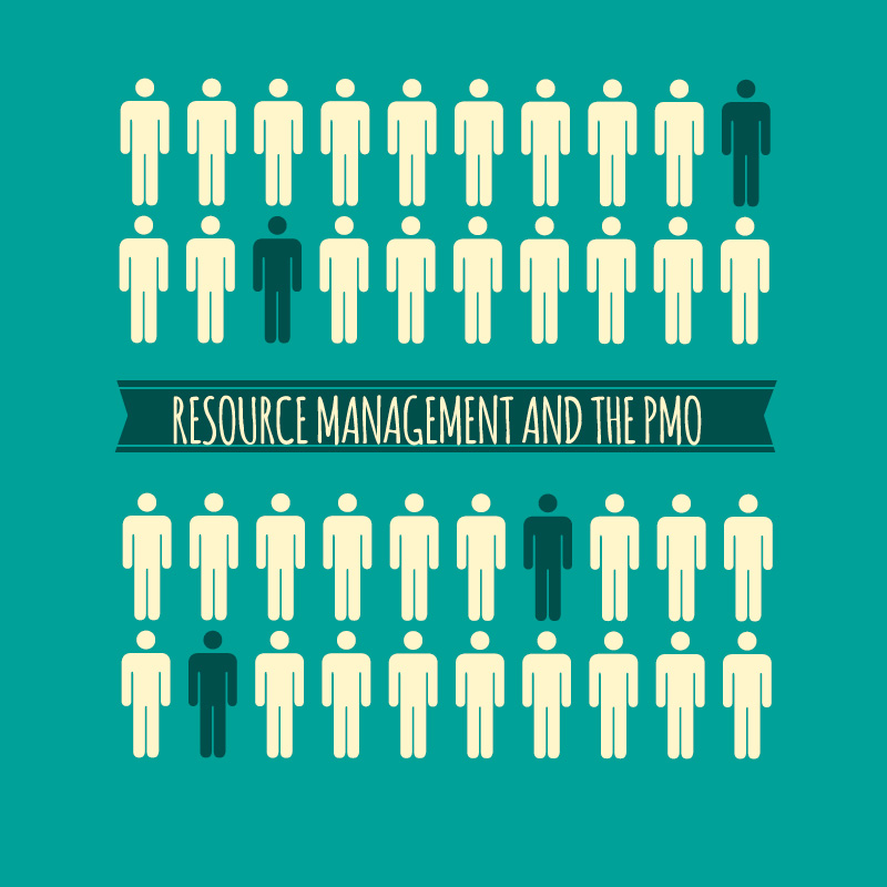 Resource Management and the PMO