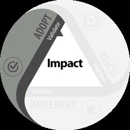 gr_impactmodel_adopt