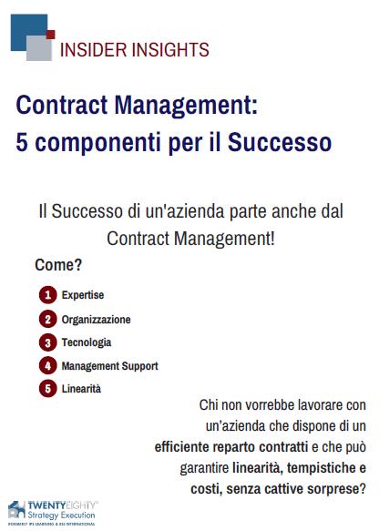 Contract Management: 5 Componenti per il Successo