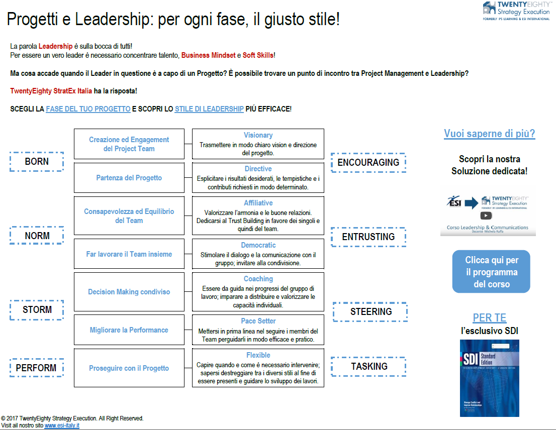 Progetti e Leadership: per ogni fase, il giusto stile!